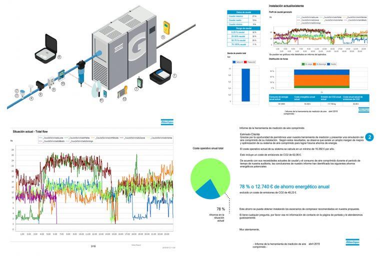 gráfica-de-estudio-de-medición-compresor-atlas-copco